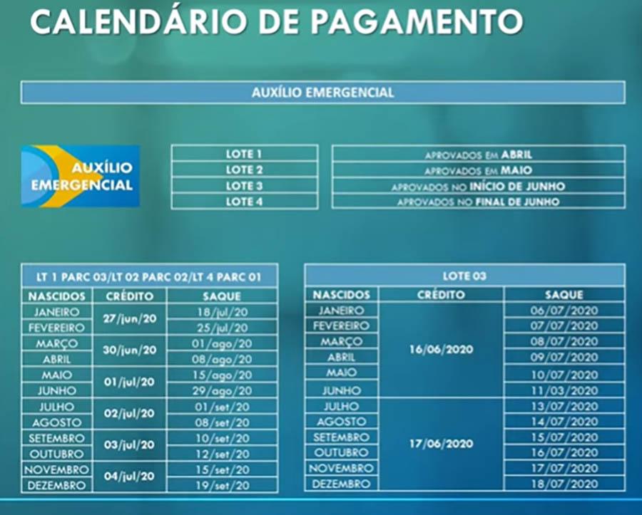 Calendário para saque em dinheiro do auxílio emergencial - Divulgação/Caixa
